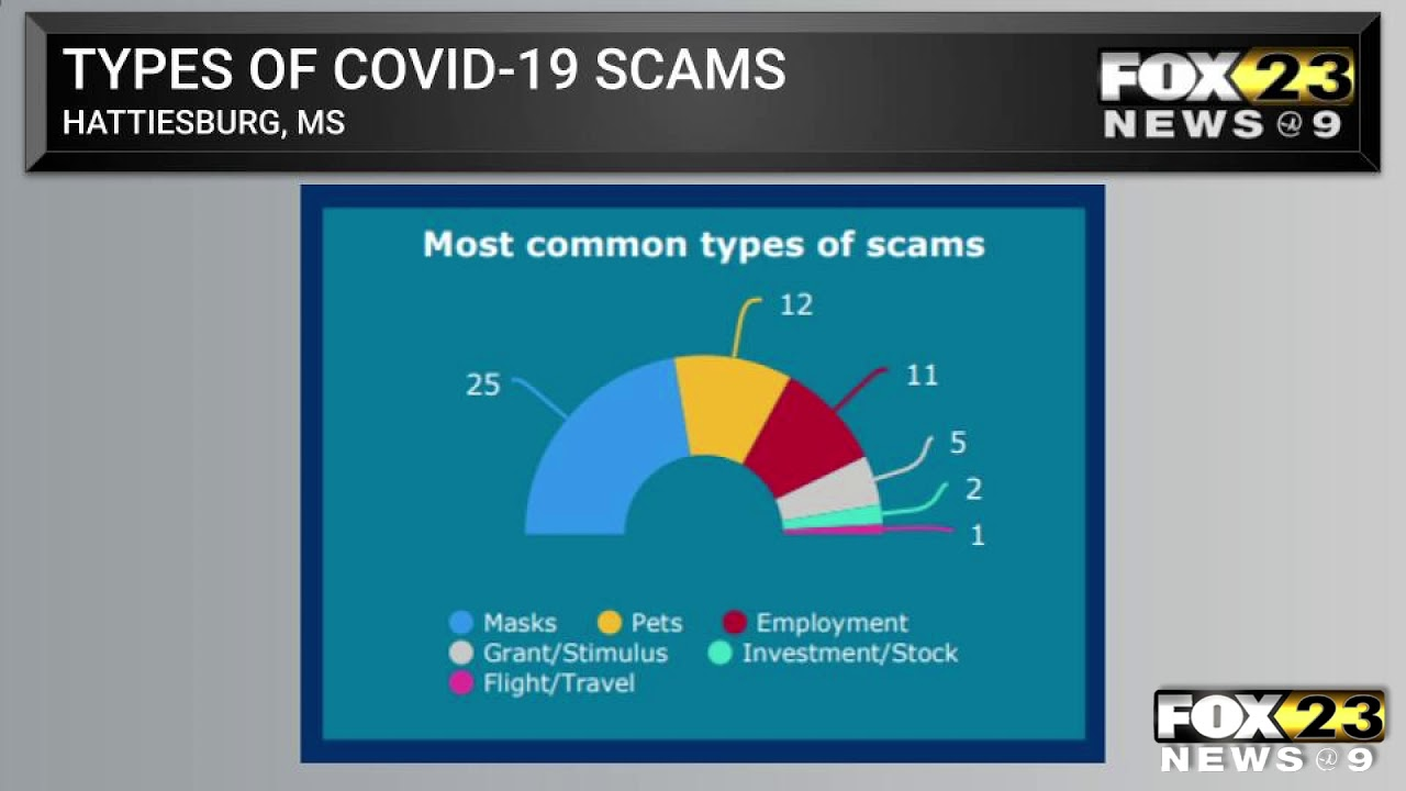 Authorities offer tips on avoiding COVID-19 scams