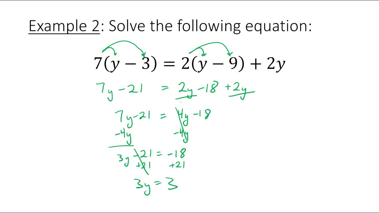 the mathematical function of linear formula Math vocabulary for linear equations and functions math 8 chapters 2 & 3 big a linear equation written in the form y=mx+b where m is the slope and b is the y.