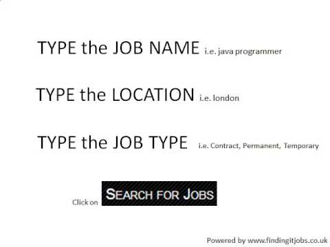 IT Jobs London- Findingitjobs.co.uk