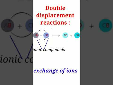 Double Displacement Reactions  Chemical reactions and equations Class 10 Chemistry CBSE