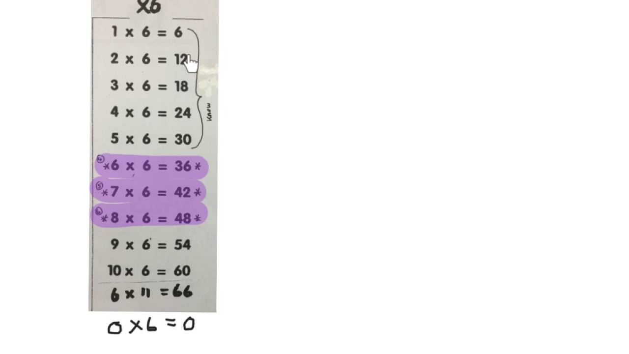 Times tables 6 7 and 8 x mathdou multiplication youtube times tables 6 7 and 8 x mathdou multiplication gamestrikefo Images