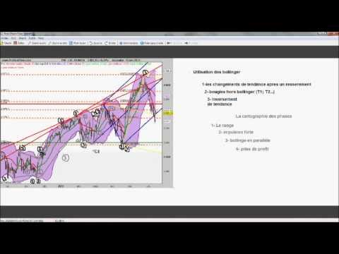 0x3fff binary options cryptocurrency arbitrage opportunities