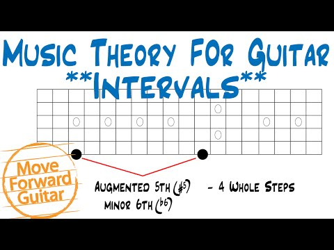 Music Theory for Guitar - Intervals