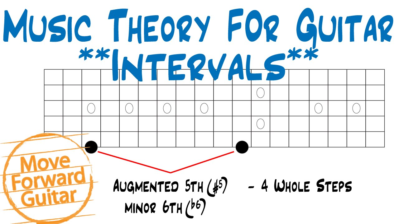 Music Theory For Guitar Intervals Youtube