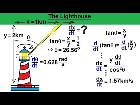 Calculus 1 - Derivatives and Related Rates (21 of 24) The LightHouse dx/dt=?