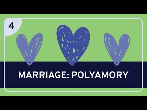 Political Philosophy: polyamory, and its moral and legal considerations