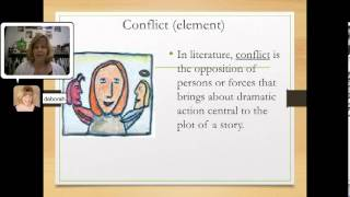 5 Basic Elements of Fiction