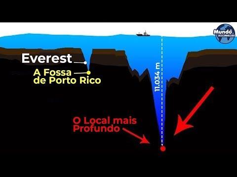 O ponto mais fundo do oceano