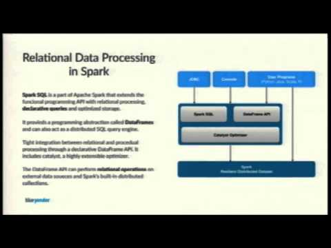 Peter Hoffmann - PySpark - Data processing in Python on top of Apache Spark.