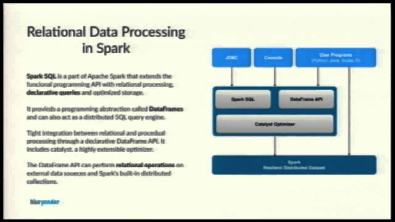 PyVideo org · PySpark - Data processing in Python on top of