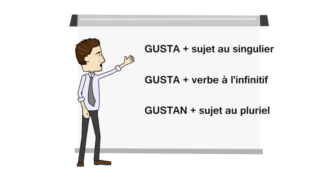 Comment flirter en espagnol