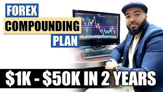 Forex Compounding Plan | $1K - $50K IN 2 Years
