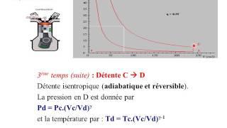 [Cours Thermodynamique Avancé] 15  Cycle diesel