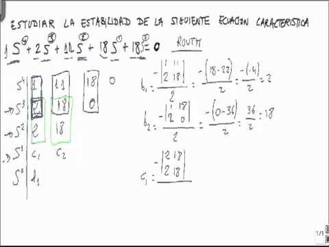 Estudiar la estabilidad de un sistema por criterio de Routh