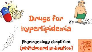 Hypercholesterolemia Drugs
