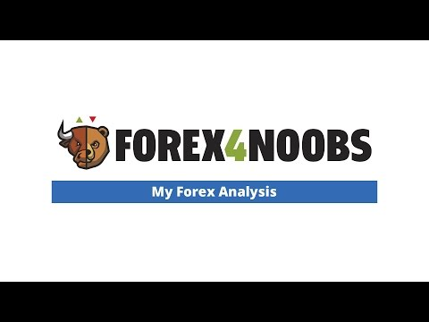 Midday Forex price action Analysis -...