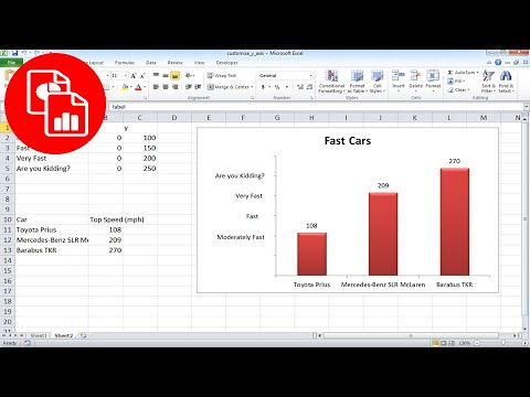 Customize the Y Axis Values
