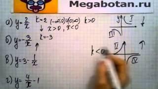 Номер 32 8 Алгебра 8 класс Мордкович