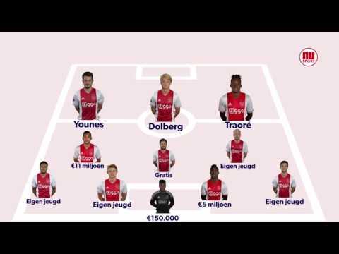 Dit hebben de basiselftallen van Ajax en Manchester United gekost
