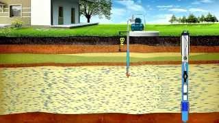 видео Скважина в доме или на участке Какое водоснабжение дома лучше