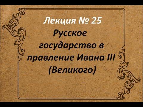 Урок презентация Возвышение Москвы 10 й класс