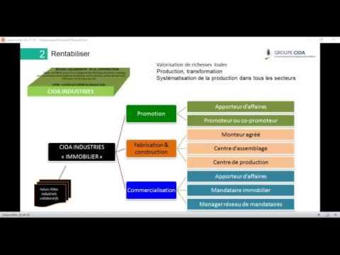 Programme de co - développement CIOA