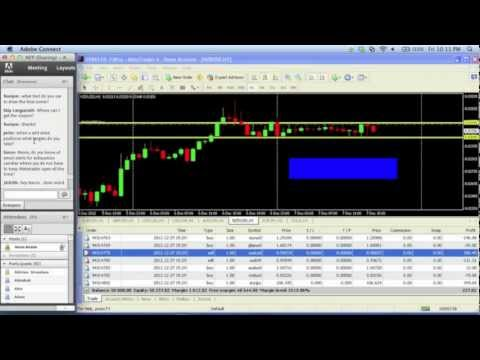 Forex Non Farm Payroll Prediction Strategy