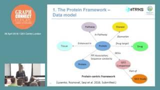 Data Mgmt in Systems Biology & Medicine - Irina Balaur, EISBM