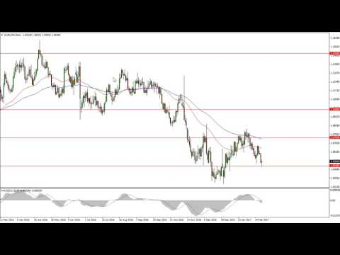 EUR/USD Technical Analysis for February 23 2017 by FXEmpire.com