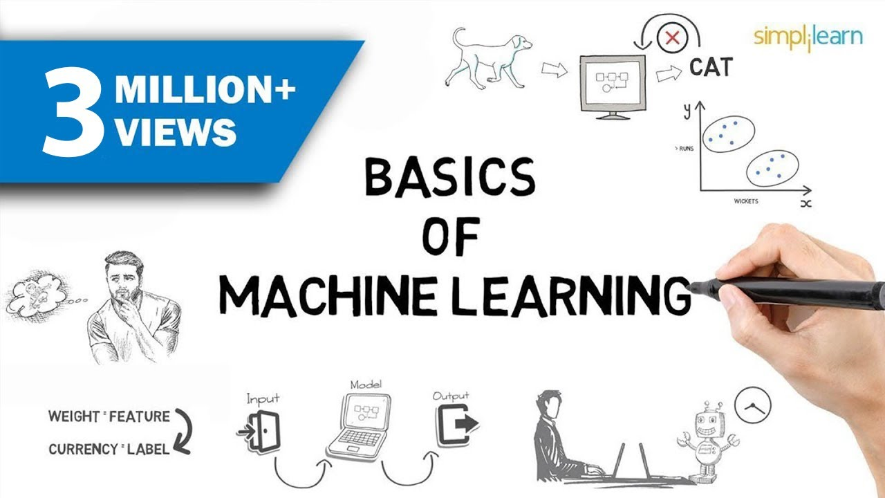 Machine Learning Basics | What Is Machine Learning? | Introduction To Machine Learning | Simplilearn - YouTube