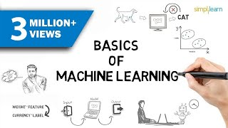 Machine Learning Basics | What Is Machine Learning? | Introduction To Machine Learning | Simplilearn