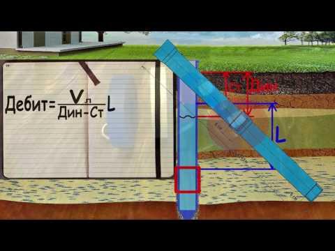 Как повысить производительность(дебит) скважины на воду, герметичный скважинный оголовок.