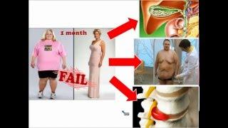 Чудо-средства для Похудения!? Побочные эффекты.