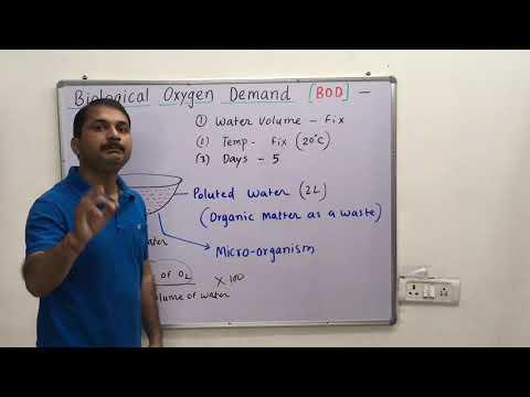 Biological Oxygen Demand [ BOD ] / Biochemical Oxygen Demand