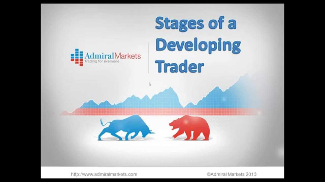 MetaTrader 4 Platform for Forex Trading and Technical Analysis