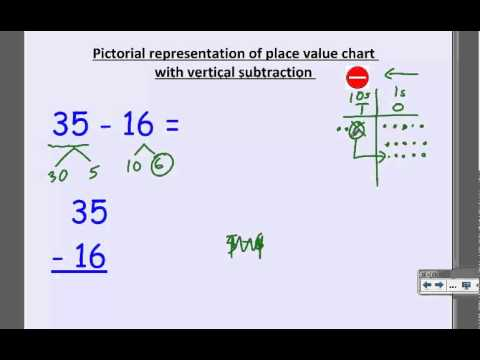 2nd Grade Subtraction With Place Value Chart Youtube