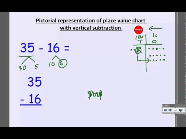 2nd Grade Subtraction With Place Value Chart - YouTube