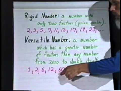 """Numbers of The Future? """"Alien Numbers"""""""