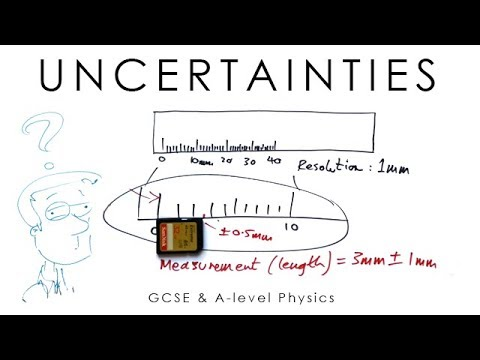 Uncertainties - Physics A-level & GCSE