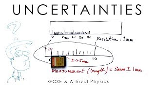 Uncertainties - Physics A-level