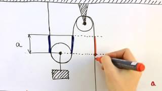 Полиспаст   Физика в опытах и экспериментах