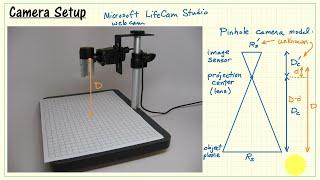 NI Vision: Camera Setup Principles
