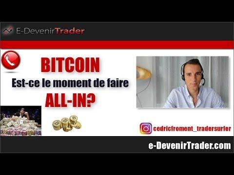 Bitcoin : Le début du nouveau supercycle de hausse ?