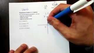 1a. Sketch 2sin(x) +1