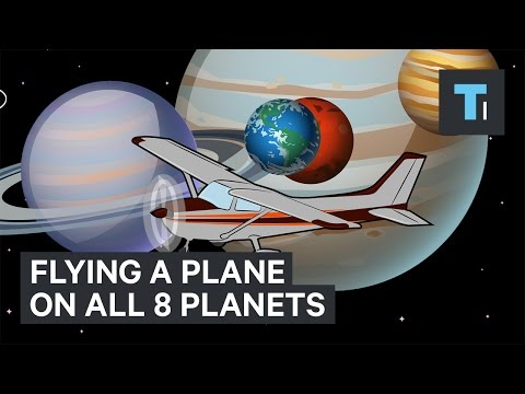 Thumbnail: What would happen if you flew an airplane on all 8 planets
