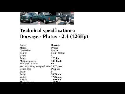 Derways - Plutus - 2.4 (126Hp) - Technical specifications