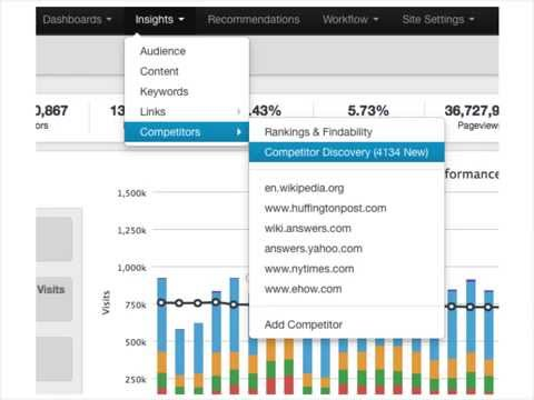Competitor Discovery Tool for Marketers, Brands, and Agencies
