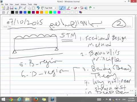 Strut And Tie Model (STM) Lecture 2 (7/10/2015)