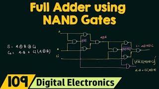 Realizing Full Adder using NAND Gates only