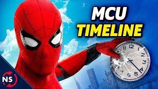 How SPIDER-MAN Homecoming Breaks MARVEL's Timeline (MCU) || NerdSync
